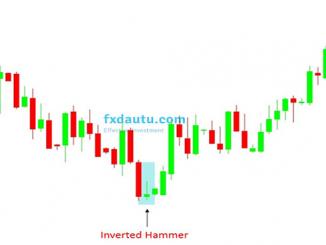 nến-búa-ngược-Inverted-Hammer