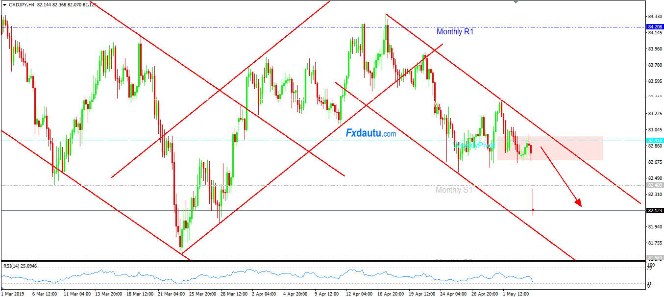 giao-dịch-Forex-CADJPY
