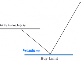 buy-limit-la-gì