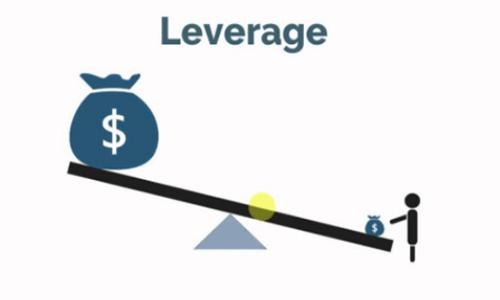 Quan điểm về khái niệm đòn bẩy tài chính trong giao dịch và đầu tư