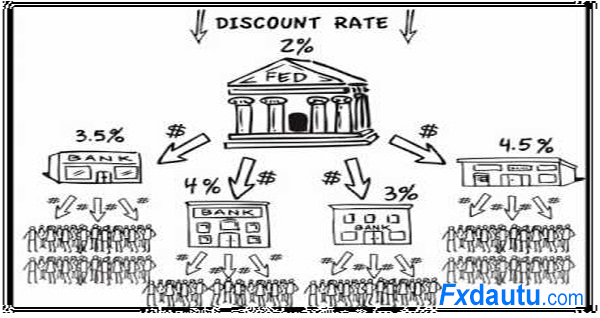 discount-rate-chi-phoi-cac-ngan-hang