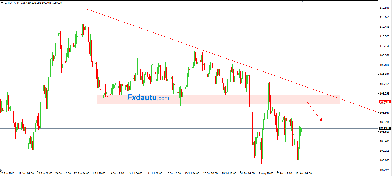 chien-luoc-giao-dich-CHFJPY