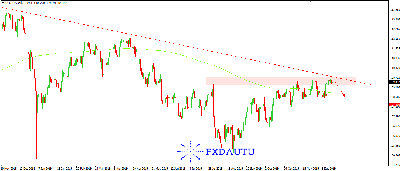 chien-luoc-giao-dich-USDJPY