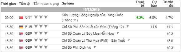 lich-forex-trong-ngay