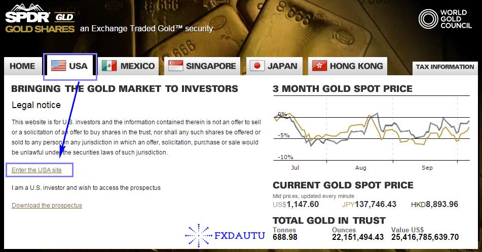 SPDR-GOLD-TRUST-site